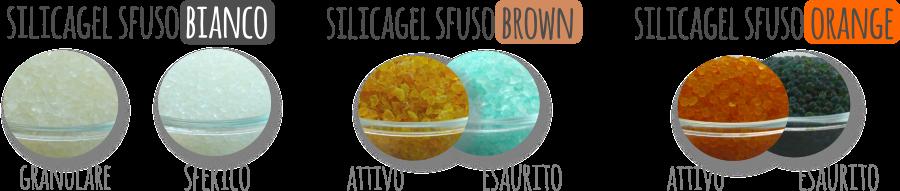 silicagel-sfuso
