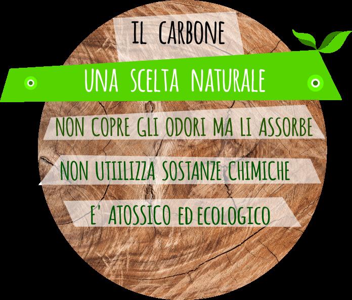 carbone_naturale_aasorbi_odore